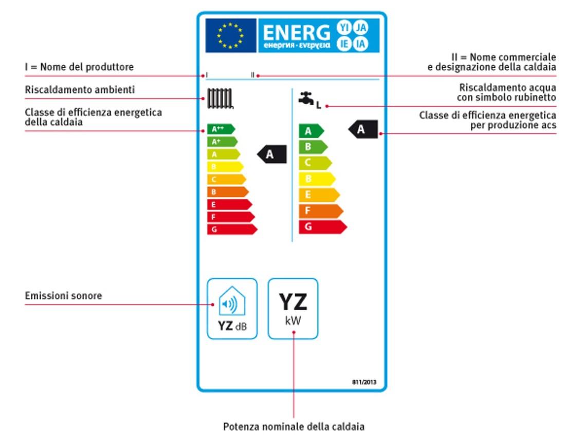 600-hmsd-etichetta-energetica-263304-format-flex-height1136desktop